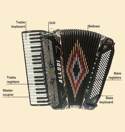 picture of Accordion, piano