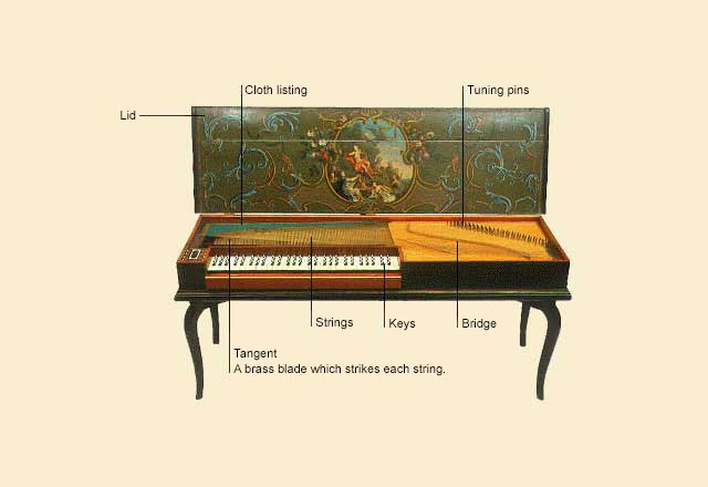 picture of Clavichord