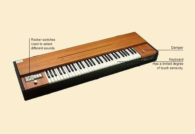 picture of Clavinet
