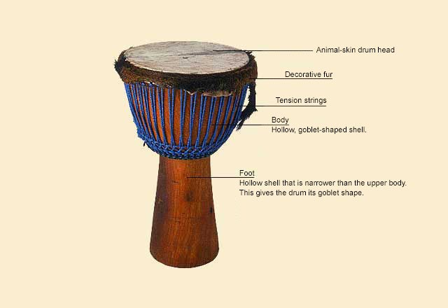 picture of Djembe
