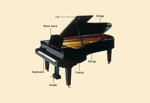 picture of Piano, Grand