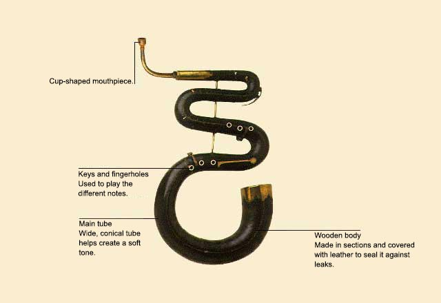 picture of Serpent