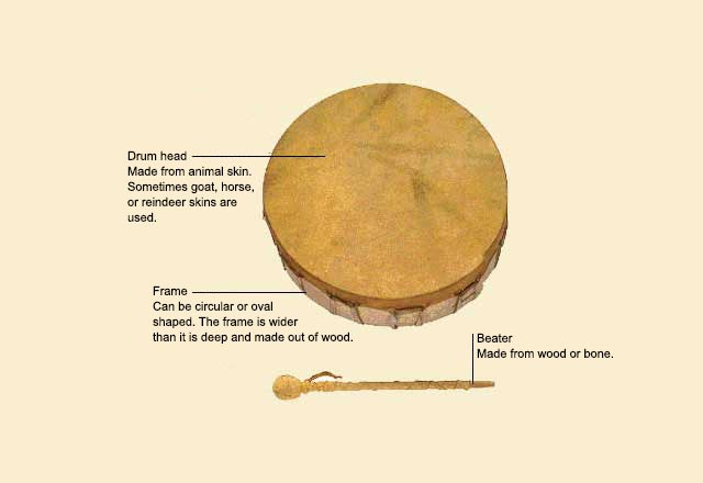 picture of Shaman Drum