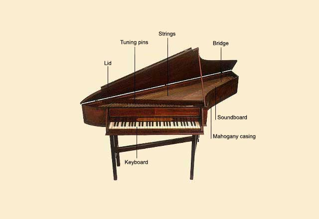 picture of Spinet