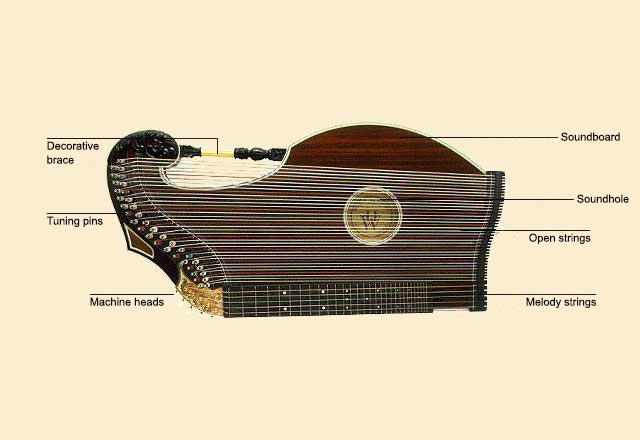 picture of Zither